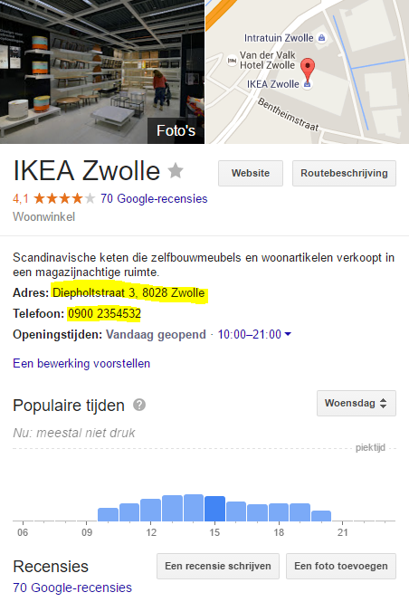 Knowledge Graph Ikea Zwolle