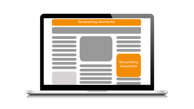 Remarketing advertentie